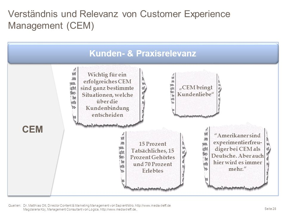 Verständnis und Relevanz von Customer Experience Management (CEM)
