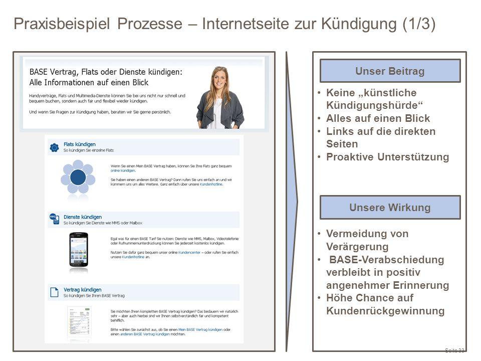 Praxisbeispiel Prozesse – Internetseite zur Kündigung (1/3)