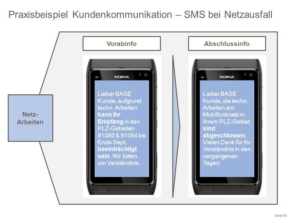 Praxisbeispiel Kundenkommunikation – SMS bei Netzausfall