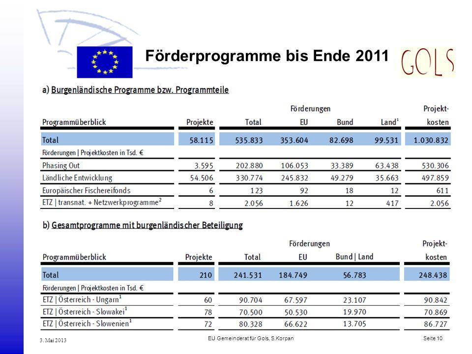 Förderprogramme bis Ende 2011