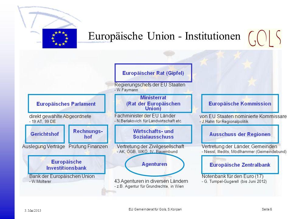 Europäische Union - Institutionen