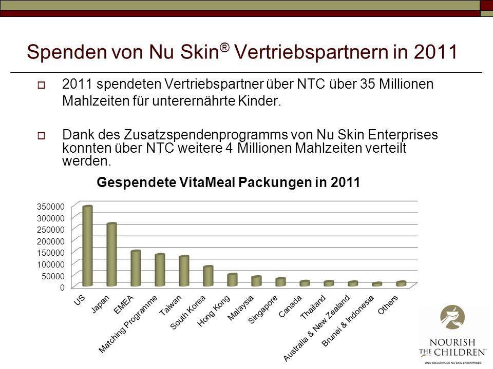 Spenden von Nu Skin® Vertriebspartnern in 2011