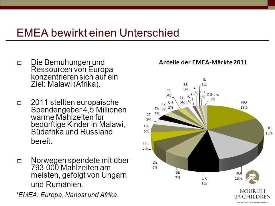 EMEA bewirkt einen Unterschied