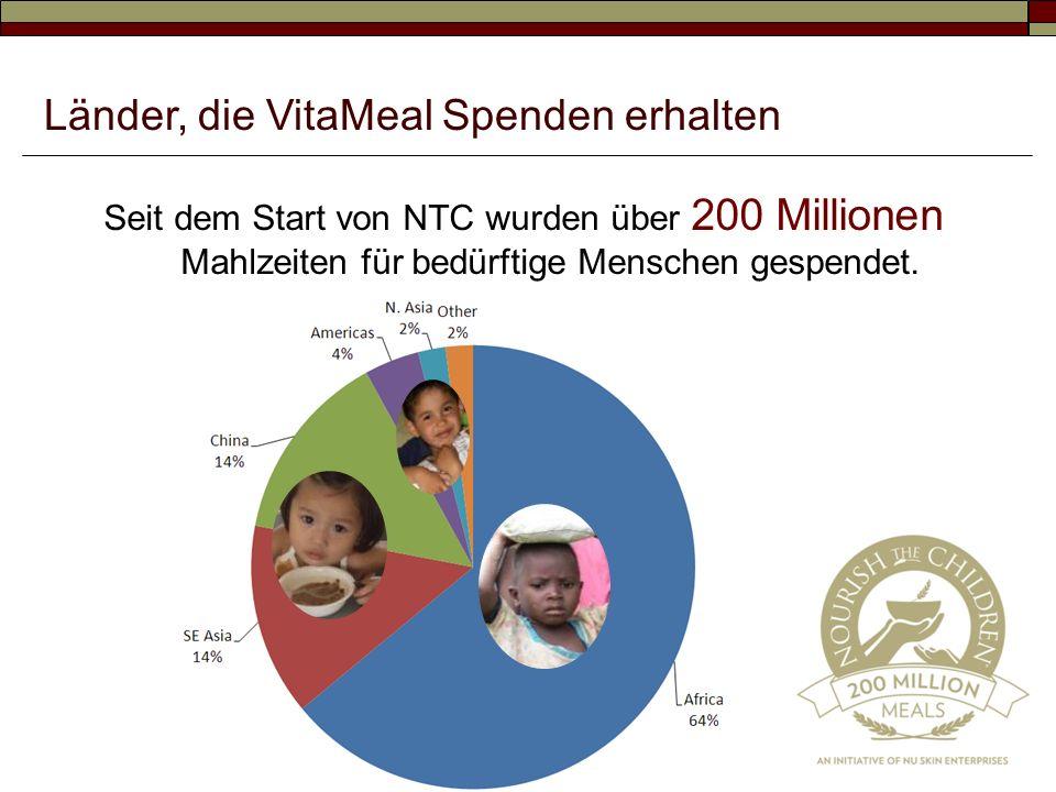 Länder, die VitaMeal Spenden erhalten
