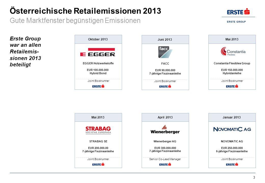 Österreichische Retailemissionen 2013