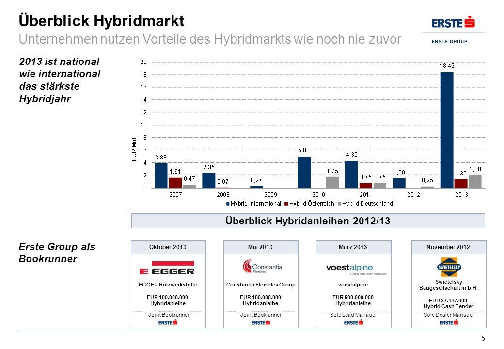 Überblick Hybridanleihen 2012/13