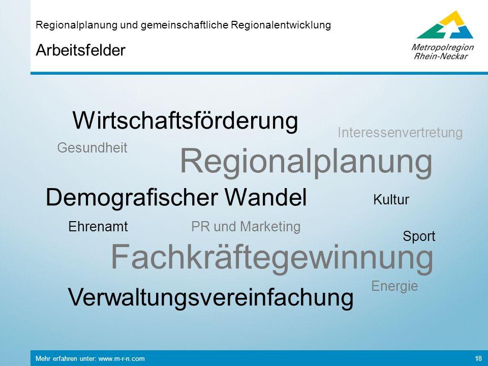 Regionalplanung und gemeinschaftliche Regionalentwicklung