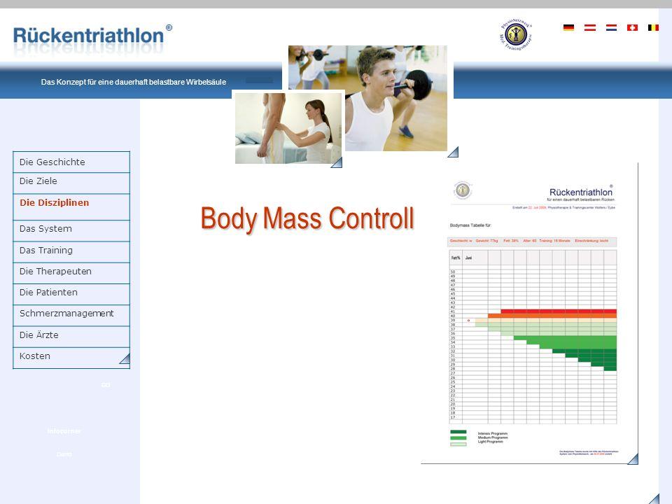 Body Mass Controll Die Geschichte Die Ziele Die Disziplinen Das System