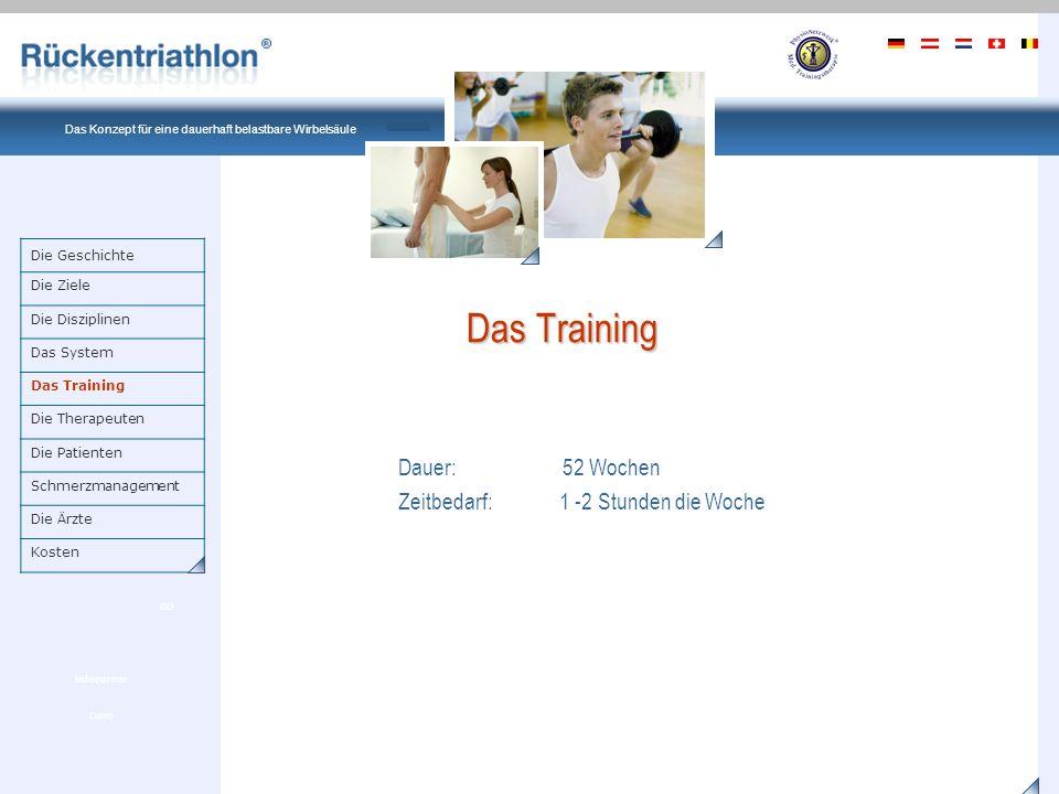 Das Training Dauer: 52 Wochen Zeitbedarf: 1 -2 Stunden die Woche
