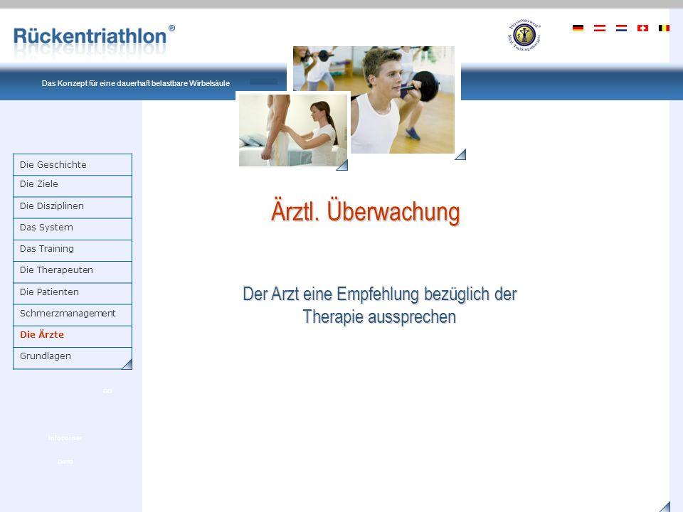 Der Arzt eine Empfehlung bezüglich der Therapie aussprechen