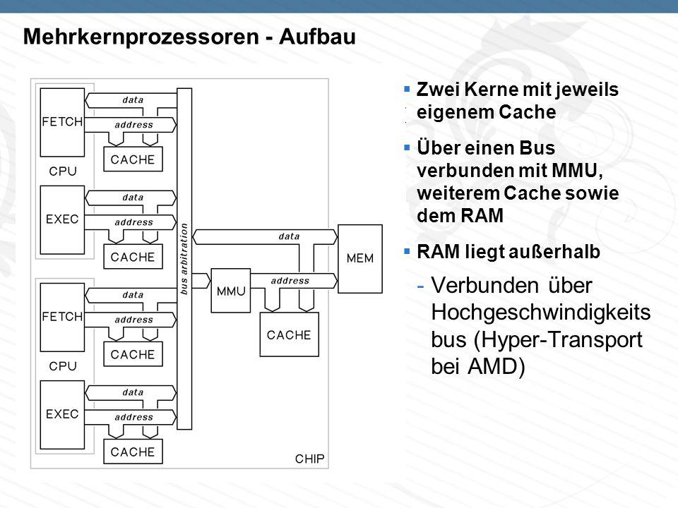 Mehrkernprozessoren - Aufbau