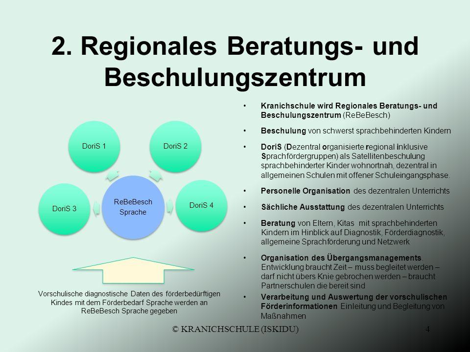 2. Regionales Beratungs- und Beschulungszentrum