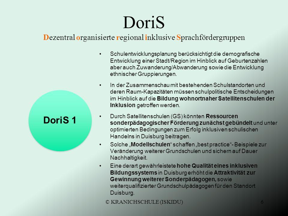 DoriS Dezentral organisierte regional inklusive Sprachfördergruppen