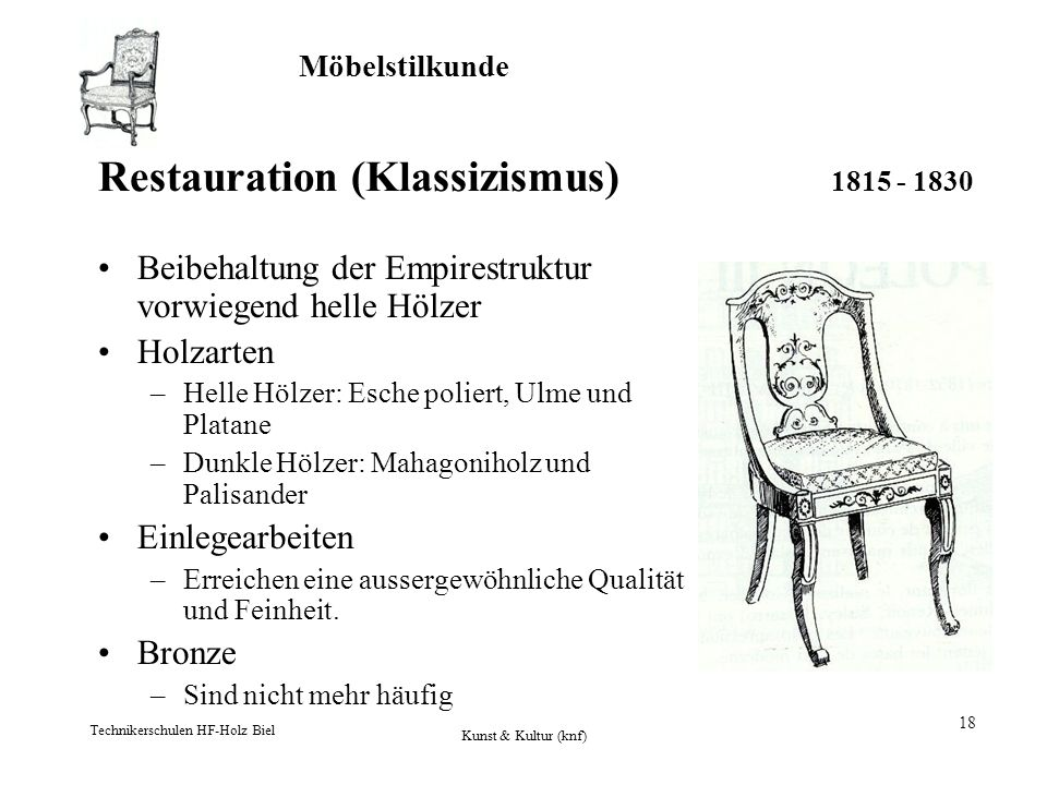 Restauration (Klassizismus) 1815 - 1830