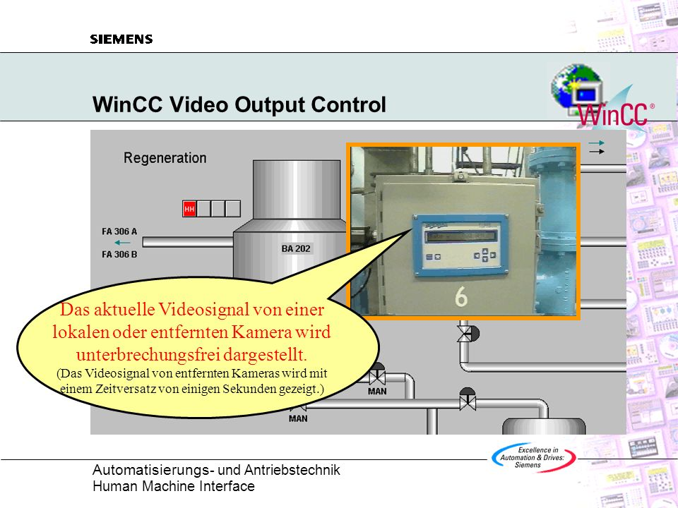 WinCC Video Output Control