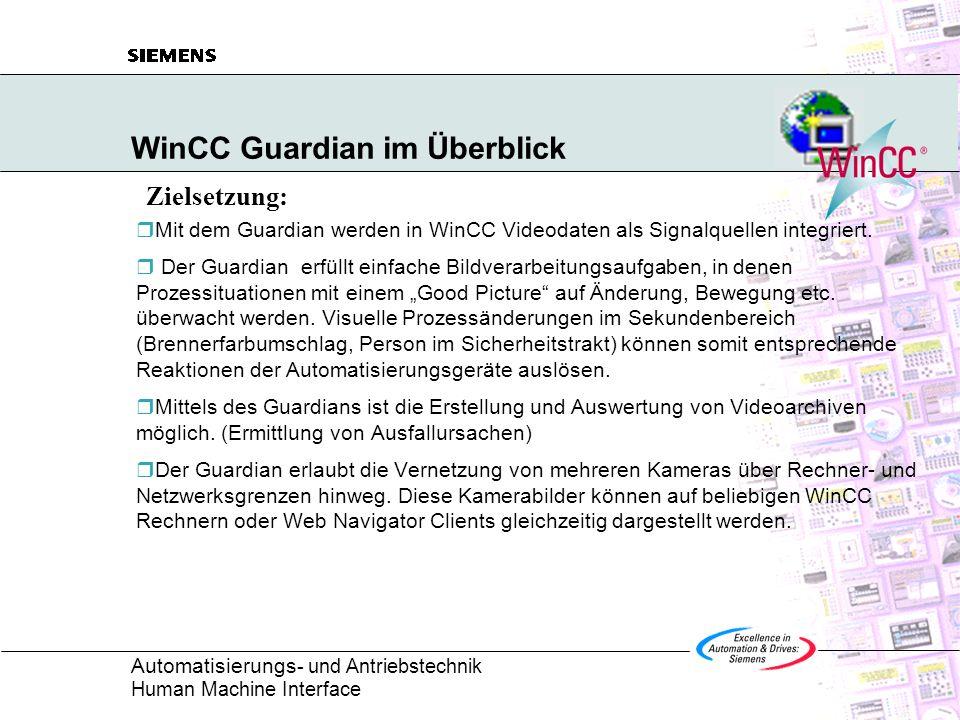 WinCC Guardian im Überblick