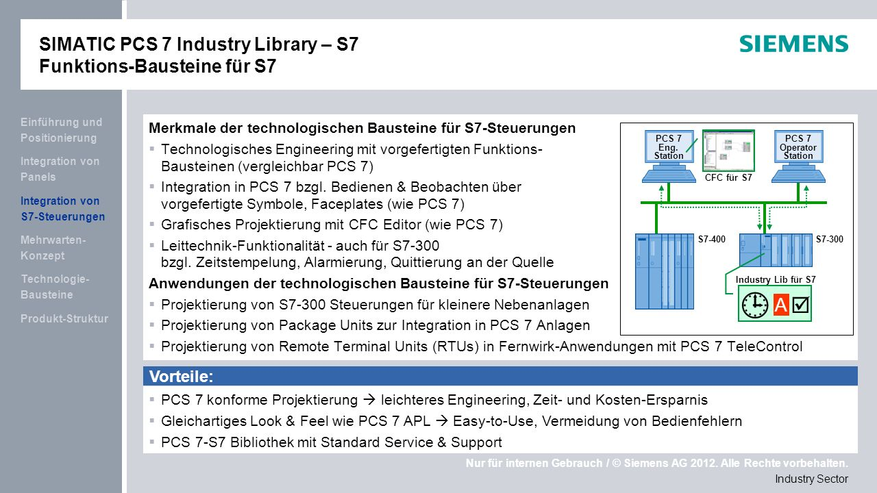 SIMATIC PCS 7 Industry Library – S7 Funktions-Bausteine für S7