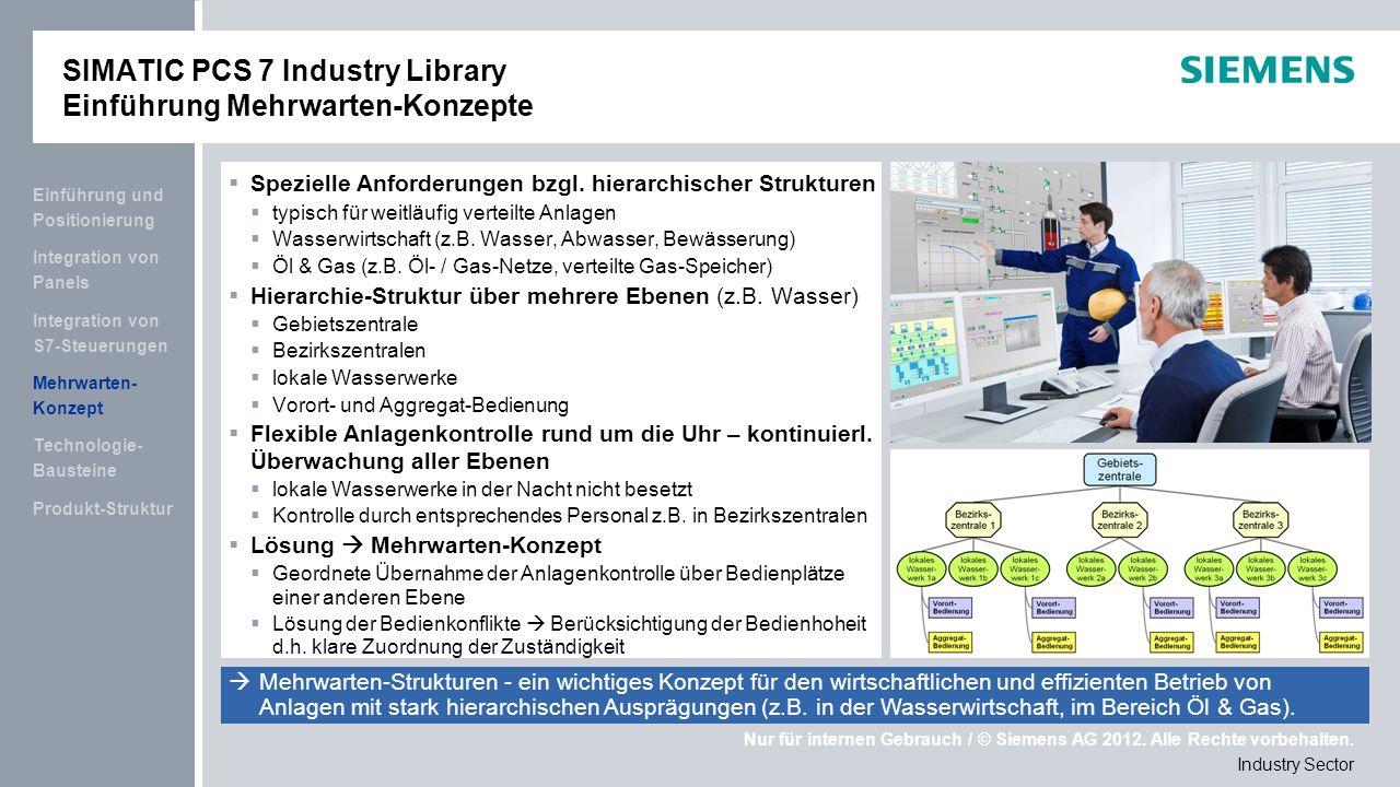 SIMATIC PCS 7 Industry Library Einführung Mehrwarten-Konzepte
