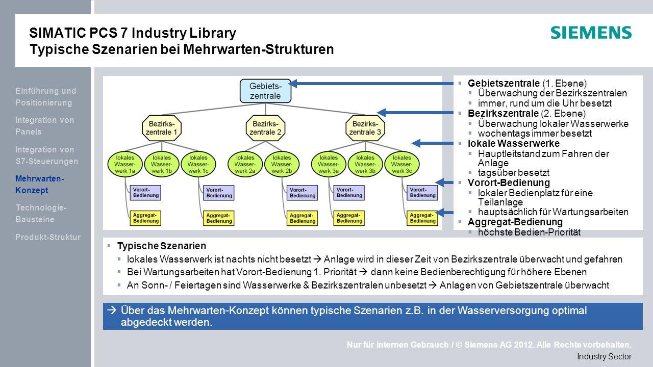 SIMATIC PCS 7 Industry Library Typische Szenarien bei Mehrwarten-Strukturen