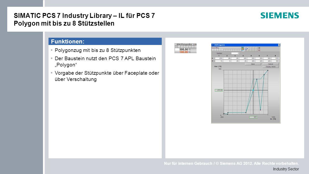 SIMATIC PCS 7 Industry Library – IL für PCS 7 Polygon mit bis zu 8 Stützstellen