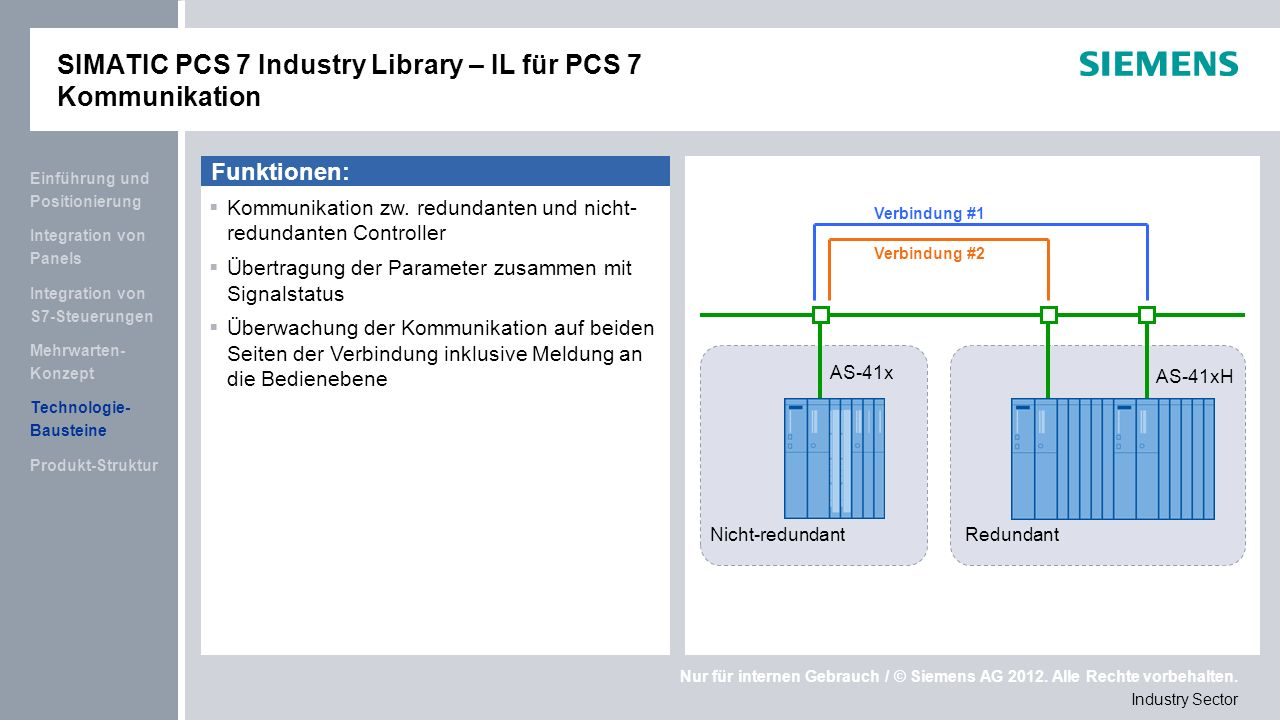 SIMATIC PCS 7 Industry Library – IL für PCS 7 Kommunikation