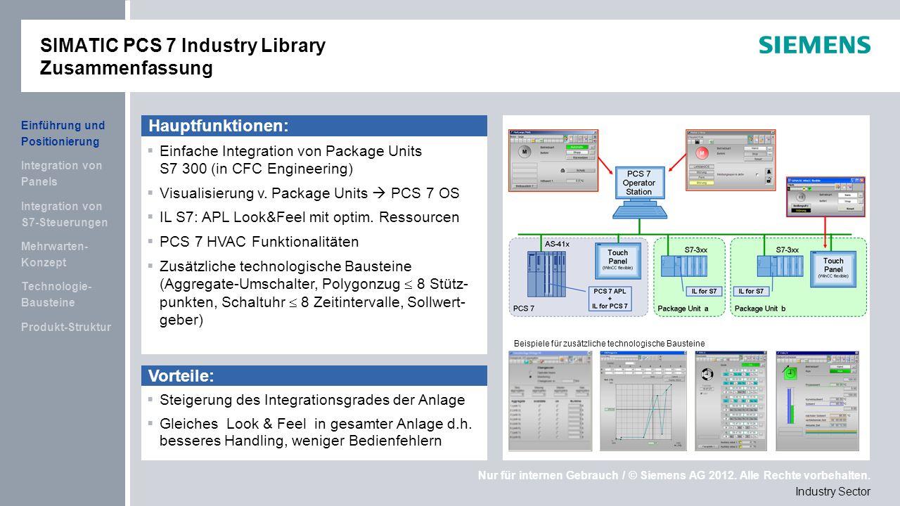 SIMATIC PCS 7 Industry Library Zusammenfassung