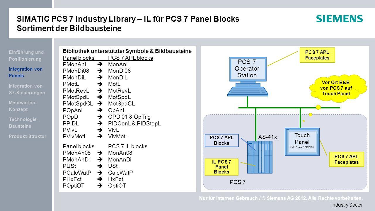 Vor-Ort B&B von PCS 7 auf Touch Panel