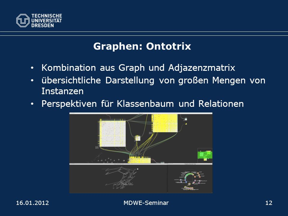 Graphen: Ontotrix Kombination aus Graph und Adjazenzmatrix