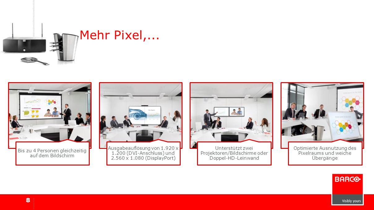 Mehr Pixel,... Bis zu 4 Personen gleichzeitig auf dem Bildschirm