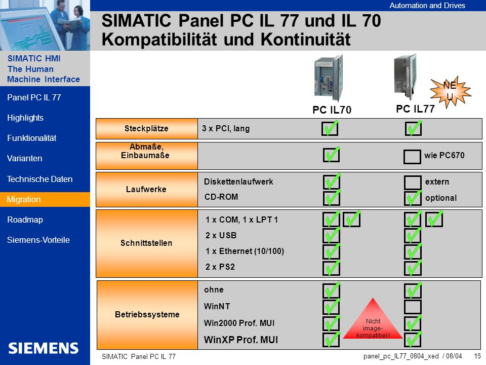 SIMATIC Panel PC IL 77 und IL 70 Kompatibilität und Kontinuität