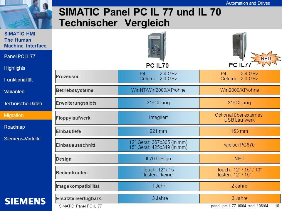 SIMATIC Panel PC IL 77 und IL 70 Technischer Vergleich