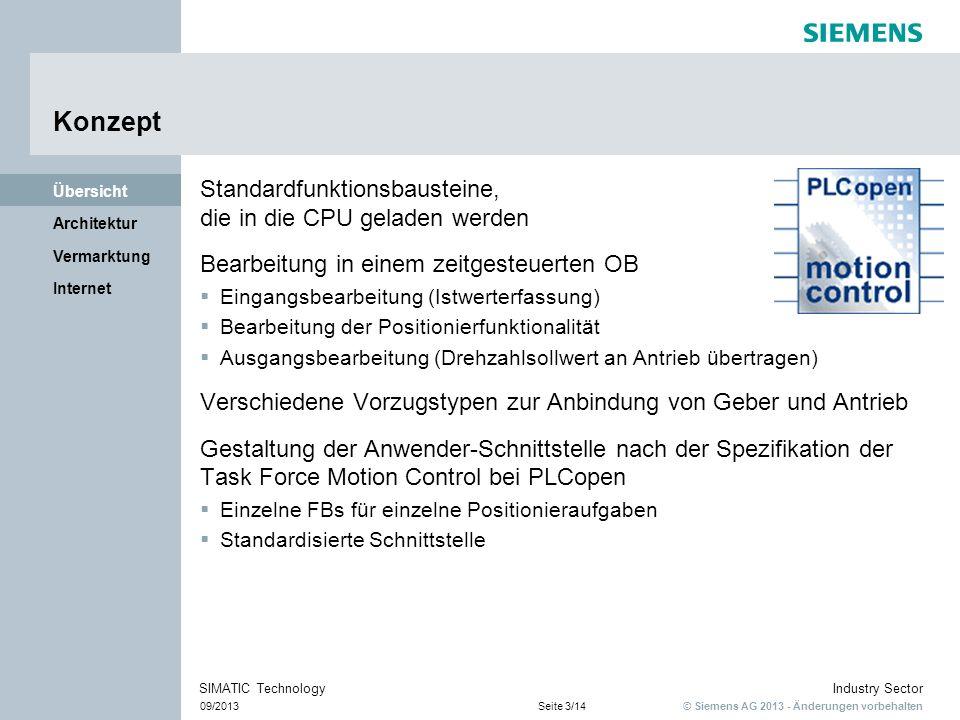 Konzept Standardfunktionsbausteine, die in die CPU geladen werden