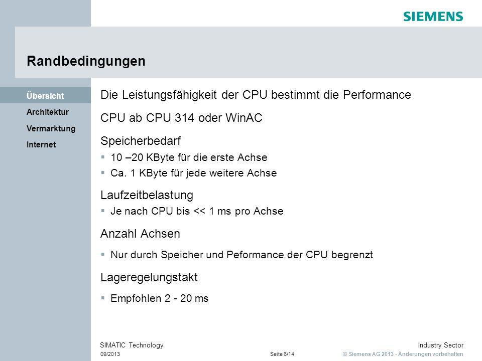 Randbedingungen Übersicht. Die Leistungsfähigkeit der CPU bestimmt die Performance. CPU ab CPU 314 oder WinAC.