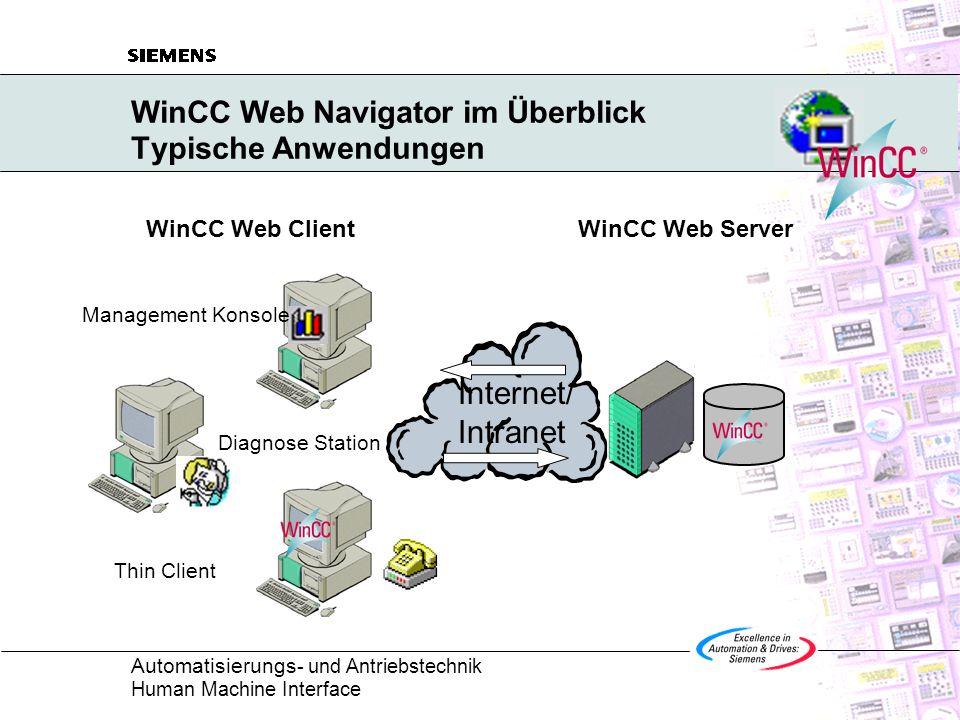 WinCC Web Navigator im Überblick Typische Anwendungen
