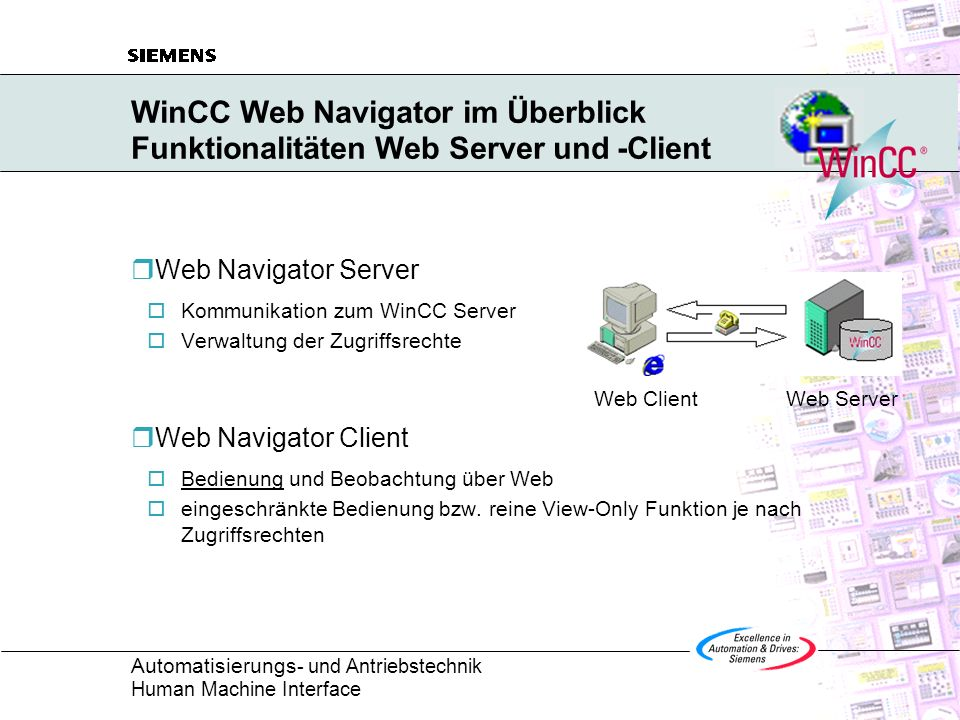 WinCC Web Navigator im Überblick Funktionalitäten Web Server und -Client