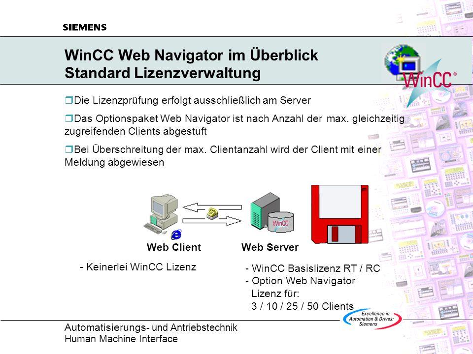 WinCC Web Navigator im Überblick Standard Lizenzverwaltung