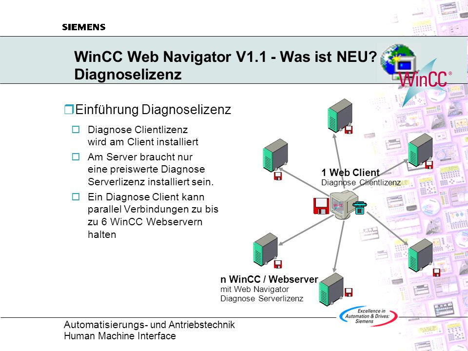 WinCC Web Navigator V1.1 - Was ist NEU Diagnoselizenz