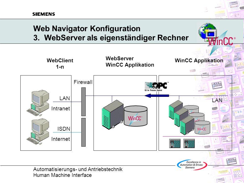 Web Navigator Konfiguration 3. WebServer als eigenständiger Rechner