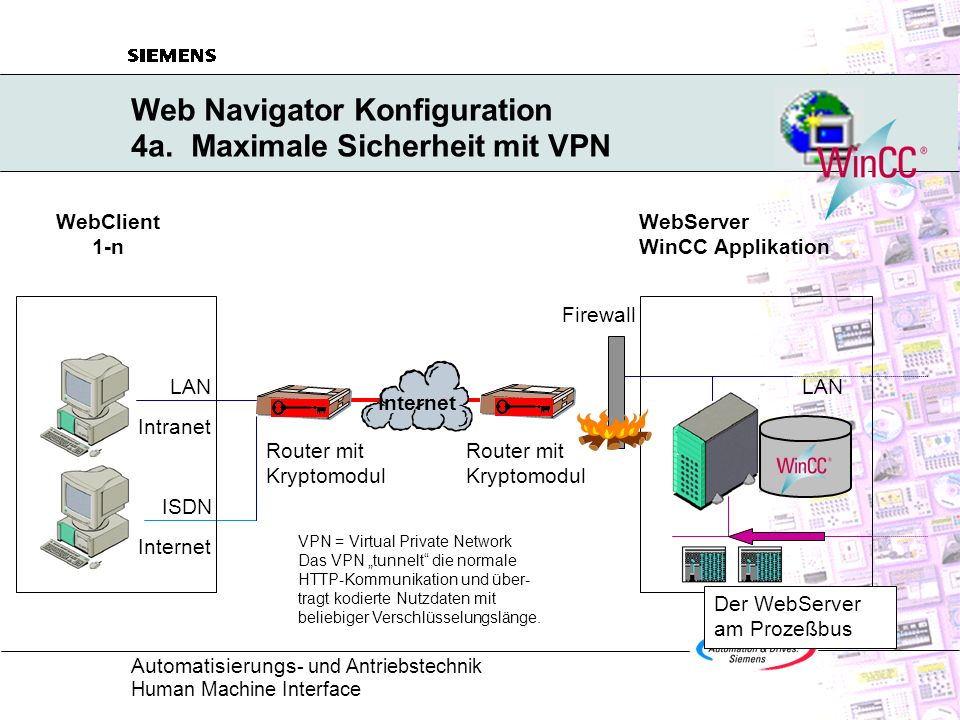 Web Navigator Konfiguration 4a. Maximale Sicherheit mit VPN