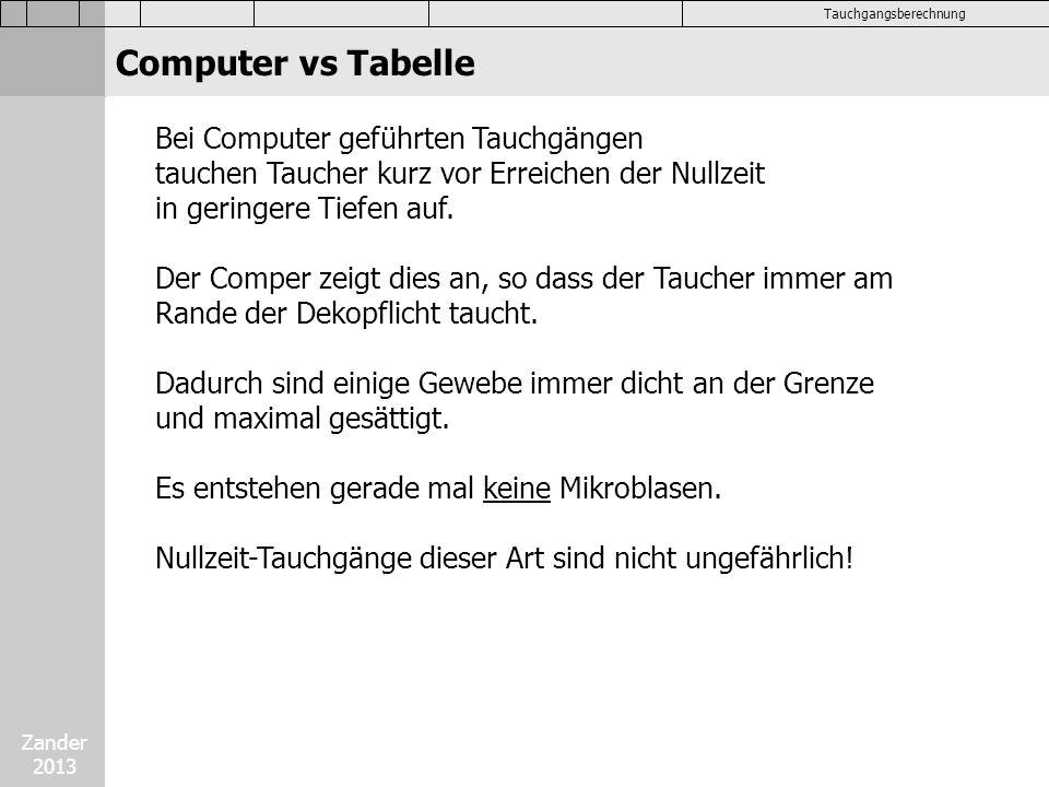 Computer vs Tabelle Bei Computer geführten Tauchgängen