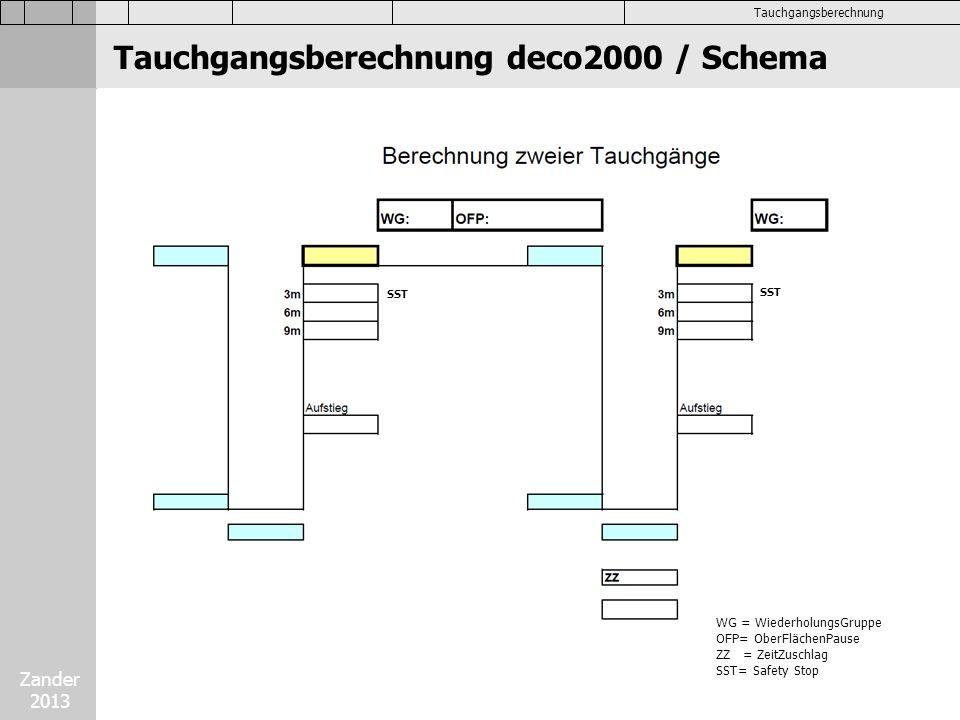 Tauchgangsberechnung deco2000 / Schema