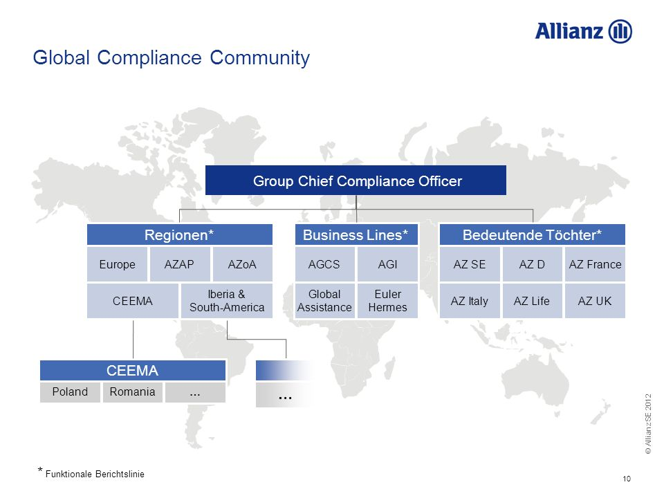 Global Compliance Community