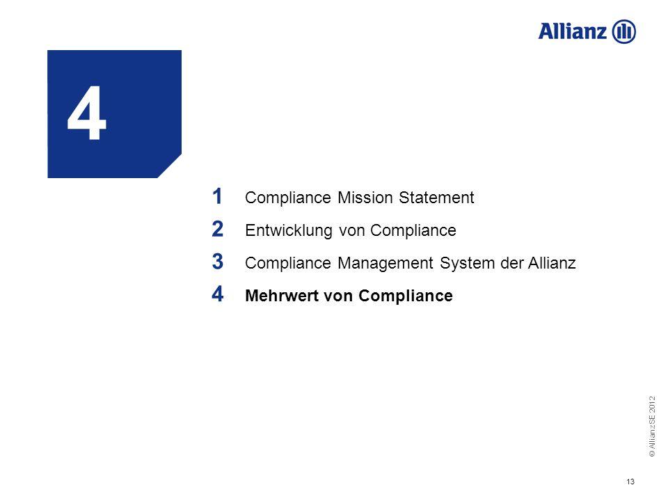 4 1 2 3 4 Compliance Mission Statement Entwicklung von Compliance