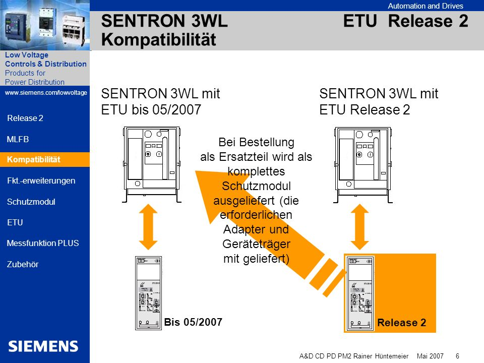 SENTRON 3WL ETU Release 2 Kompatibilität