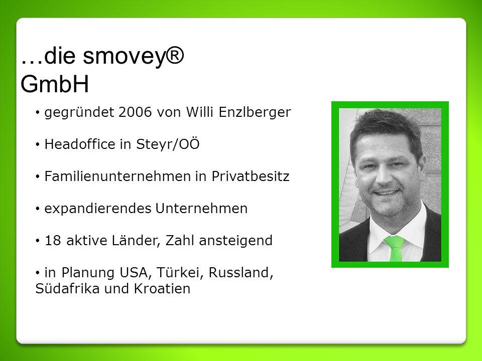 …die smovey® GmbH gegründet 2006 von Willi Enzlberger