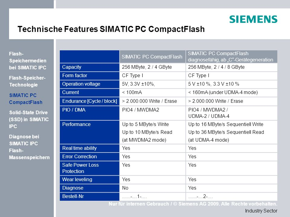 Technische Features SIMATIC PC CompactFlash