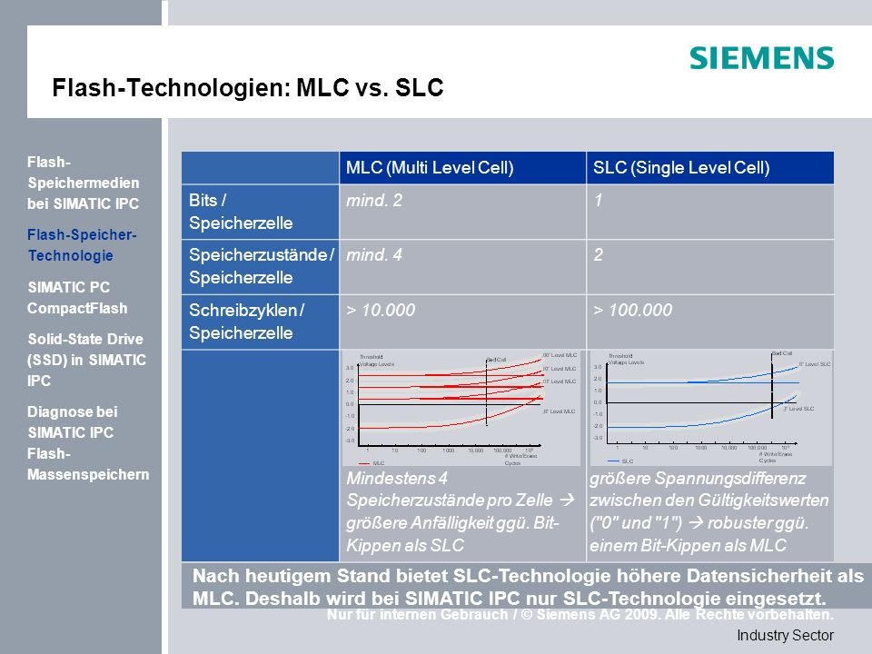 Flash-Technologien: MLC vs. SLC