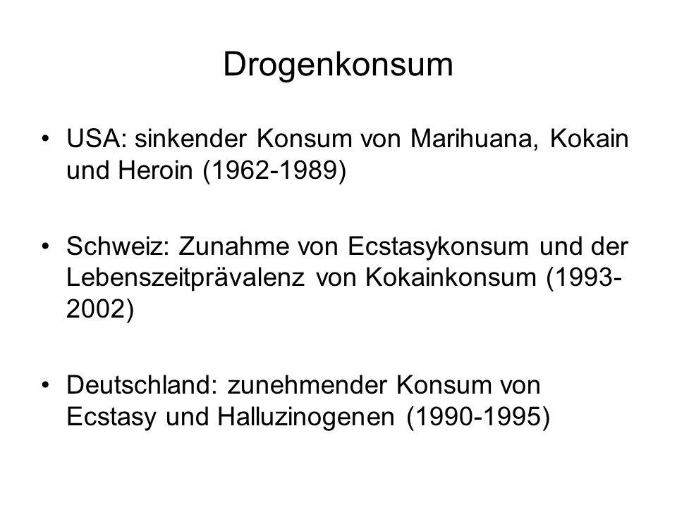 Drogenkonsum USA: sinkender Konsum von Marihuana, Kokain und Heroin (1962-1989)