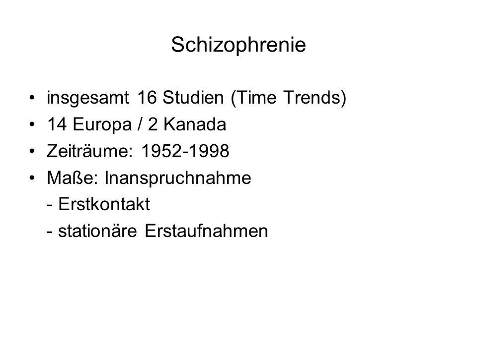 Schizophrenie insgesamt 16 Studien (Time Trends) 14 Europa / 2 Kanada