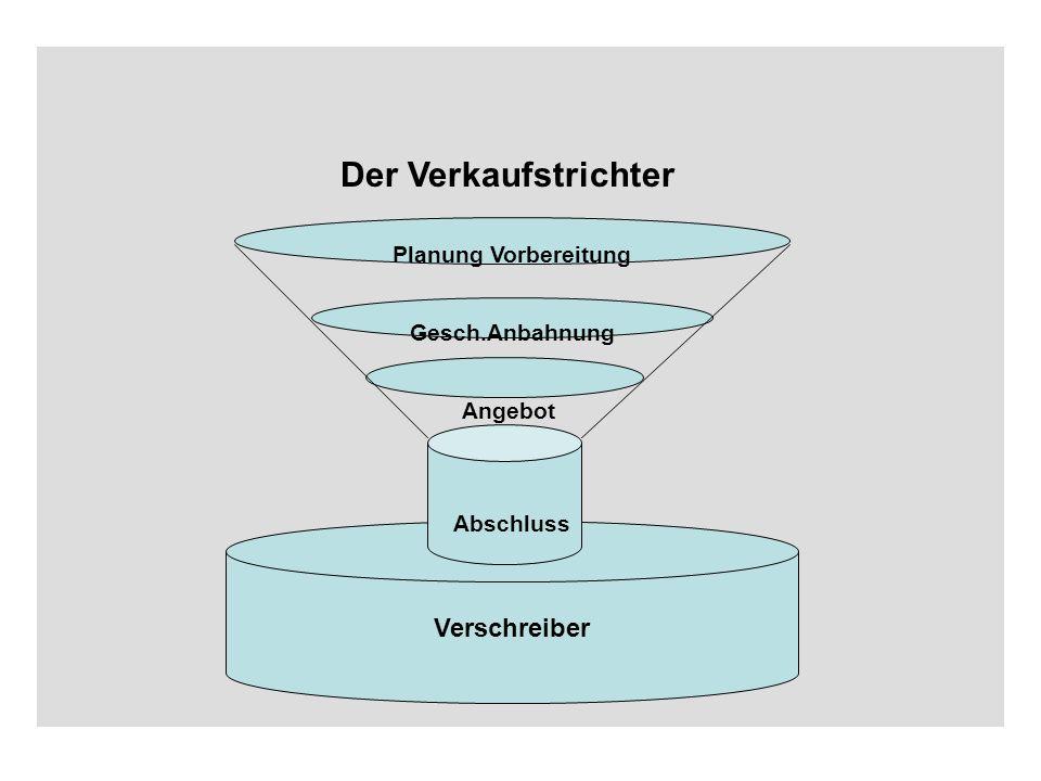 Der Verkaufstrichter Verschreiber Planung Vorbereitung Gesch.Anbahnung